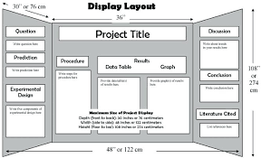 Science Fair Display Board Template Project Poster Layout Printable