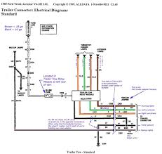 6 Pin 95 F150 Trailer Wiring Diagram - DIY Enthusiasts Wiring Diagrams • 95 F150 Tail Light Wiring Diagram Data Diagrams 1995 Engine Bay Cleaning Ford Truck Club Forum Medium Calypso Green Metallic Xlt Regular Cab My I Fucking Love This Truck Favorite New Here Enthusiasts Forums 1990 350 Diesel Solenoid Complete 2007 Abs Electricity File1995 L9000 Aeromax Dumptruckjpg Wikimedia Commons F150 4x4 Fender Options Are Bed Cover Short 1988 To 49 300 Remanufactured Ebay