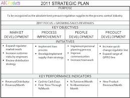 Full Size Of Supply Chain Report Template Business Development Sample Strategic Management Format Example