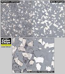 Behr Garage Floor Coating Vs Rustoleum by Frequently Asked Questions For Epoxy Paint Floor Coatings