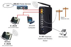 Amazon.com : X-50 VoIP Small Business System (7) Phone System ... Voip Internet Phone Service In Lafayette In Uplync How To Set Up Voice Over Protocol Your Home Much 2 Months Free Grandstream Providers Supply Cloudspan Marketplace Santa Cruz Company Telephony Ubiquiti Networks Unifi Enterprise Pro Uvppro Bh Startup Timelines Vonage Timeline Website Evolution Residential Harbour Isp Amazoncom Obi200 1port Adapter With Google Features Abundant And Useful For Call Management Best 25 Voip Providers Ideas On Pinterest Phone Service