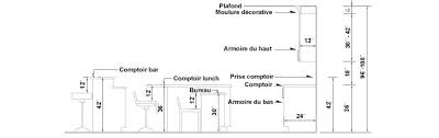 hauteur plan de travail cuisine ikea dimension table de cuisine mariorunhack co