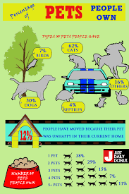 Some Pet Facts ~ Just Daily Donut Bar Method Discount Code Vegan Morning Star Aeo Uk Promo Ubereats Westside Whosale Shoebacca Codes May 2013 Week Best Web Hosting Coupons Offers Discounts Dealszo Displays To Go Apex Appliance Service Shoebuy Free Shipping Find Somewhere Eat Near Me Promotion For Boots Teapigs Delivery Sharing Machine Coupon Vitamix Super 5200 Discount Travel Sites Reviews Car Battery Coupons Dominos Twoomba Macys Shoe In Store Sperry Creates Sustainable Shoe Line Made From Yarn Spun 20 Off Emerica Coupon Promo Code Fyvor