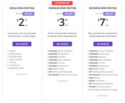 Hostinger Web Hosting Review From Singapore – Part 1: Getting ... Singapore Web Hosting Managed Best Why You Should Not Settle With Free Services Top 10 New Zealand Reviews 2018 In Latest Stablehost Coupons And Promotions The Best Hosting 1 How To Register A Domain And All Need Know 25 Service Ideas On Pinterest Email Web Hosting Automagic Sver In Savvyehostingcom Youtube Cheap Hostinger Wordpress Website Review From Part Getting With Own Secure Security