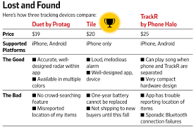 finding the best lost item trackers tile trackr and duet