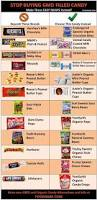 History Of Tainted Halloween Candy by 342 Best Toxins Images On Pinterest Mercury Poisoning Cadmium