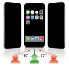 Privacy Screen Protector for iPhone 6 Prevents prying eyes