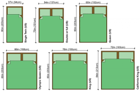 What Are The Dimensions For A Queen Size Bed For Queen Bed Size