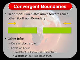 Sea Floor Spreading Subduction Animation by Plate Tectonics Wilson Combined Continental Drift Sea Floor