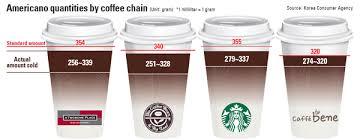 Coffee Chains Skimping On Beverage Quantities INSIDE Korea JoongAng