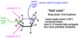Chair Conformations Of Cyclohexane by Ring Strain In Cyclopentane And Cyclohexane U2014 Master Organic Chemistry