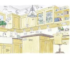 p scw also modern theme how to put lights kitchen cabinets
