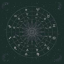 Carta Astral ¿Cómo Calcularla Y Qué Es Lo Que Nos Revela