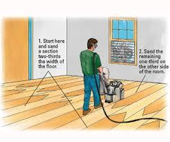drum floor sander for deck carpet vidalondon