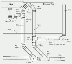 Bathroom Sink Pipe Diagram by Amusing 20 Kitchen Island Vent Pipe Decorating Inspiration Of