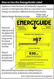 Its The Energy Guide Label Full Of Useful Information Thats There To Help You Be Informed Usage Your New Appliance