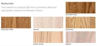 Dustless Floor Sanding Melbourne by Bona Drifast Hardwood Floor Stain Color Swatch Chart Stain