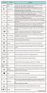 Iphone Icon Symbols
