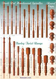 Stair Parts | Design Of Your House – Its Good Idea For Your Life Stair Banister Parts Stair Banister The Part Of For Staircase Parts Neauiccom Shop Interior Railings At Lowescom Home Design Concepts Ideas Custom Birmingham Montgomery Mobile Huntsville Iron Railing Baluster Store Fitts Manufacturers Quality Spiral Options Model Replace Spindles Onwesome Images Arke Moulding Millwork Depot Piedmont Stairworks Curved And Straight Manufacturer Redecorating Remodeling Photos Oak