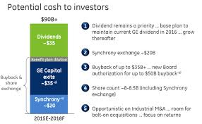 How GE Will Fund The st Stock Buyback In History