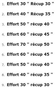 les 25 meilleures idées de la catégorie entraînement fractionné
