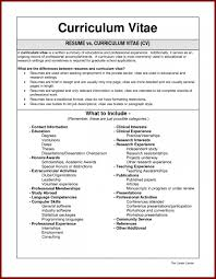Leer En Línea Difference Between Curriculum Vitae And Resume ... The Difference Between A Cv Vs Resume Explained And Sayem Faruk Sales Executive Resume Format Elimcarpensdaughterco Cover Letter Cv Sample Mplate 022 Template Ideas And In Hindi How To Write Profile Examples Writing Guide Rg What Is A Cv Between Daneelyunus Whats The Difference