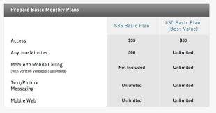 Verizon Introduces $35 Prepaid Basic Phone Plan