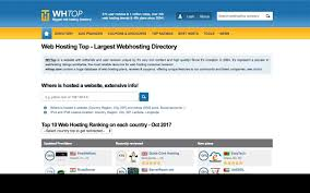 Web Hosting Top Insights - February 2018 Verio Women Entpreneurs Grow Global Reduce Hosting Costs Special Discount For Beats Locustware Forum Websites With Plesk Part 1 Of 2 Your Most Vid Video Webmaster Robert Wesley Norman Presents Usa Partner Hostway Reviews By 6 Users Expert Opinion Feb 2018 Fluke 381 Seo Web One Sitelocks Owners Is Also The Ceo Many Of Companys Virtual Hosting Web Trespass To Chattel Doctrine Applied Cyberspace Host Search Insights February Via Youtube
