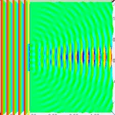 5wavelength=slitwidthsprectrum