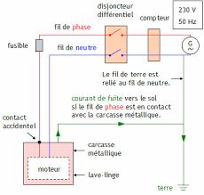 sécurité électrique calculer l intensité maximale du courant