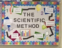 Bulletin Board Illustrating The Scientific Method Procedure Science Classroom DecorationsMath Door