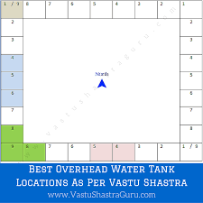 Color For Bathroom As Per Vastu by Water Tank Vastu Tips Overhead U0026 Underground Tanks
