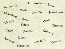 prenom musulman garcon moderne prenom fille portugais moderne 28 images prenom garcon rares
