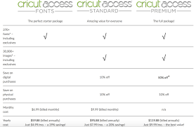 Is Cricut Access Worth It? Which Plan Is Right For You. Cricutcom Promo Codes Marriottcom Code Cricut Sales Deals Revealed Whats In The Mystery Box September 2019 Weekly Sale Coupon Codes Promos Discounts Coupons Printable How To Make A Dorm Room Cooler Michaels Cricut The Abandoned Cart What You Need To Know Directv Military Best Discount Shopping Outlets Uk 10 Off Limoscom Coupons Promo Cutting Machine Planet Hollywood Buffet Las Flick Hollow Font Digital Download Ttf File Getting Crafty With Coupon