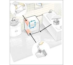 seche linge evacuation ou condensation que choisir de
