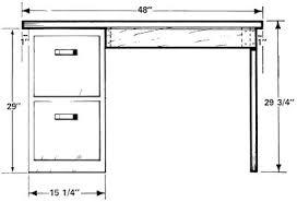 how to build a desk how to build a desk howstuffworks