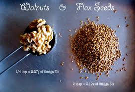 Are Pumpkin Seeds Fattening by 19 Benefits Of Omega 3 Fatty Acids Essential For Health