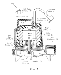 Ingersoll Dresser Pumps Company by Patent Us8633623 Encapsulated Submersible Pump Google Patents