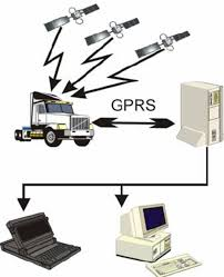 Idea Of Truck Tracking With GPS. | Download Scientific Diagram Cartaxibustruckfleet Gps Vehicle Tracker And Sim Card Truck Tracking Best 2018 For A Phonegps Motorcycle 13 Best Gps And Fleet Management Images On Pinterest Devices Obd Car Gprs Gsm Real System Commercial Trucks Resource Oriana 7 Inch Hd Cartruck Navigation 800m Fm8gb128mb Or Logistic Utrack Ingrated Refurbished Pc Miler Navigator 740 Idea Of Truck Tracking With Download Scientific Diagram Splitrip Sofware Splisys