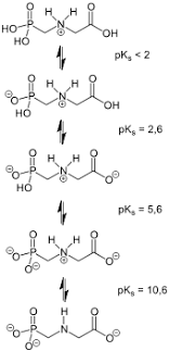 Chemistryedit Ionic States Of Glyphosate