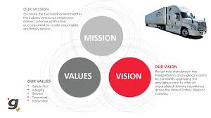 Mission & Core Values – Grt Transportation Focus Issue 5 2017 By Charmont Media Global Issuu Peterbilt American Truck Stock Photos Safetran Safety Llc Toyota Hydrogen Fuel Cell System For Truck Use To Be Studied Baouch Logistics Home Facebook American Truck Simulator Mod Review Mack Vision V1 Ats Reloaded Trucking Top 10 Wild Visions Of Future Performancedrive Hr Ewell Inc East Earl Pa Rays Transport Canada On Twitter Side Guards Dont Have Proven Safety V2 Mhapro Map Euro Simulator 2 115 116 Pin Terminal59_com Heavy Haul Pinterest