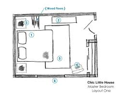 Simple Layout Of A Villa Placement by Bed Master Bedroom Furniture Layout Pictures House Decoration