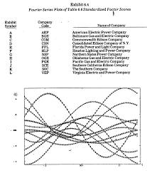 Bob Jensen s Threads on Visualization of Multivariate Data