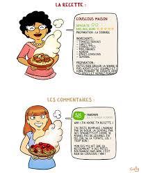 recettes de cuisine en cuisine gally