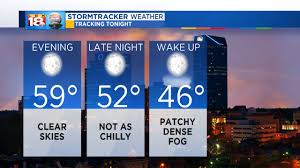 Halloween City Richmond Ky Hours by Home Lex18 Com Continuous News And Stormtracker Weather