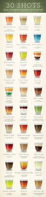 How To Make 30 Different Kinds Of Shots In One Handy Infographic ... Top Drinks To Order At A Bar All The Best In 2017 25 Blue Hawaiian Drink Ideas On Pinterest Food For Baby Your Guide To The Most Popular 50 Best Ldon Cocktail Bars Time Out Worst At A Money Bartending 101 Tips And Techniques Better Hennessy Mix 10 Essential Classic Cocktails You Need Know Signature Drinks In From Martinis Dukes Easy Mixed Rum Every Important San Francisco Cocktail Mapped
