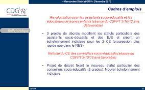 rencontres statut et grh 11 et 13 décembre ppt télécharger
