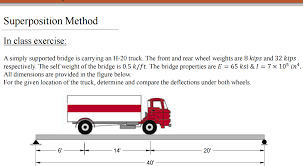 100 Truck Weights A Simply Supported Bridge Is Carrying An H20 Truc Cheggcom