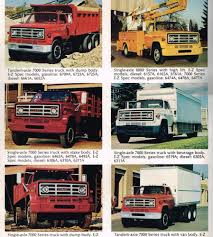 1984 Gmc 7000 Truck Parts ✓ All About Chevrolet 1953 Gmc Truck Wiring Diagram Portal 83 Chevy K10 Lifted Diagrams Chevrolet Gmc Pocket Style Fender Flare Set Of 4 Oe Matte Aiden Winterss 1984 Sierra 1500 Classic On Whewell 1990 Parts Data Partsopen 93 New Arrivals At Jimus Used Cser Radiator Overflow Bottle 167158 For Sale At Hudson Co General Stock 1094 Details Ch Dash Schematics Hd Electrical Work 16465 Hoods Tpi