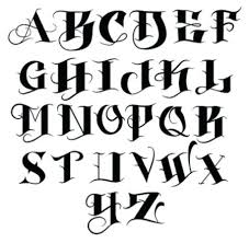 Lettering Fonts How To Create A Custom Handwriting Font Lettering
